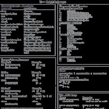 Computer Methods in Science SCI 120